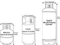 Cylinder size comparison