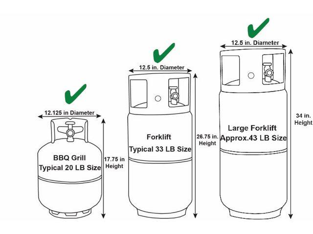 Aluminum Gas Cylinder Cage 4 Propane Tanks 33 43lb